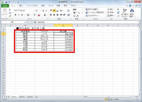 エクセル]データを昇順、降順で並べ替える - FMVサポート : 富士通 ...